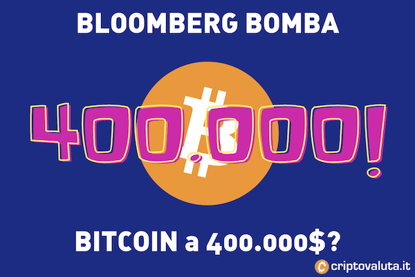 Secondo bloomberg BTC 400000