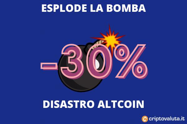 Analisi Altcoin crash