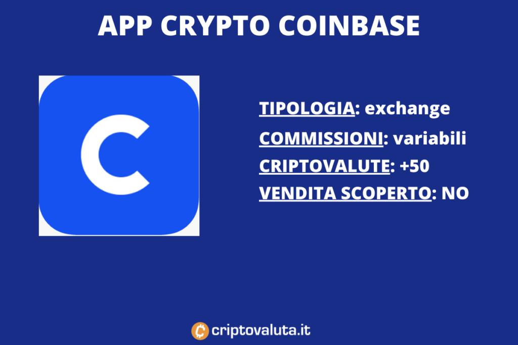 bitcoin captcha work fa bitcoin chiusura del mercato