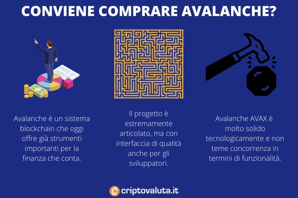 Conviene comprare Avalanche - a cura di Criptovaluta.it