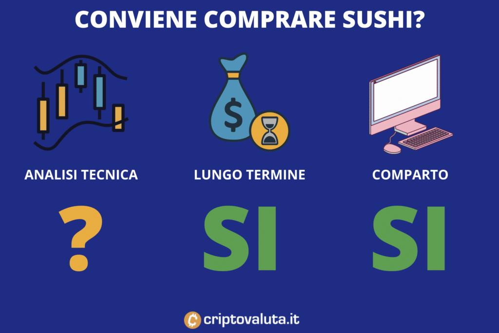 sushiswap convenienza - a cura di criptovaluta.it