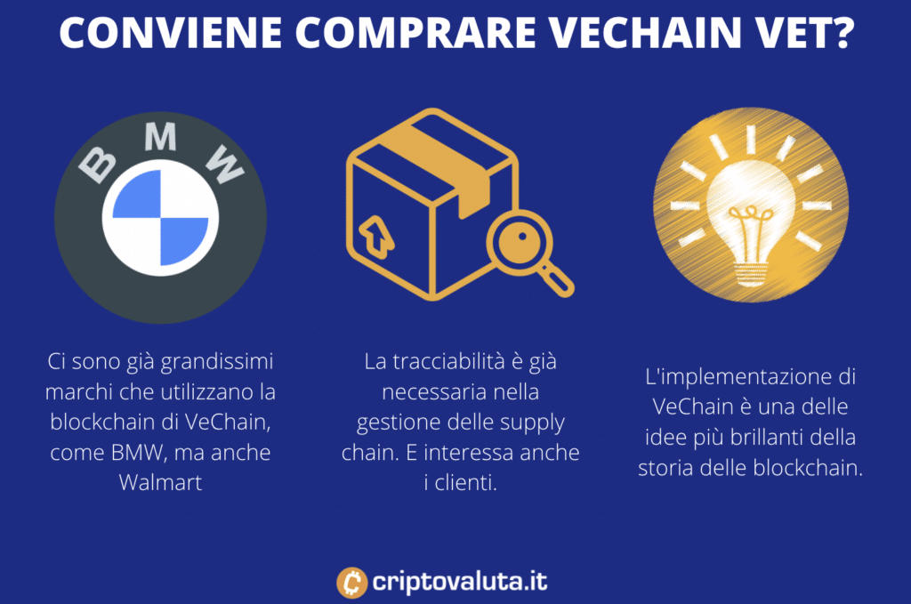 VeChain VET - conviene comprare - a cura di Criptovaluta.it