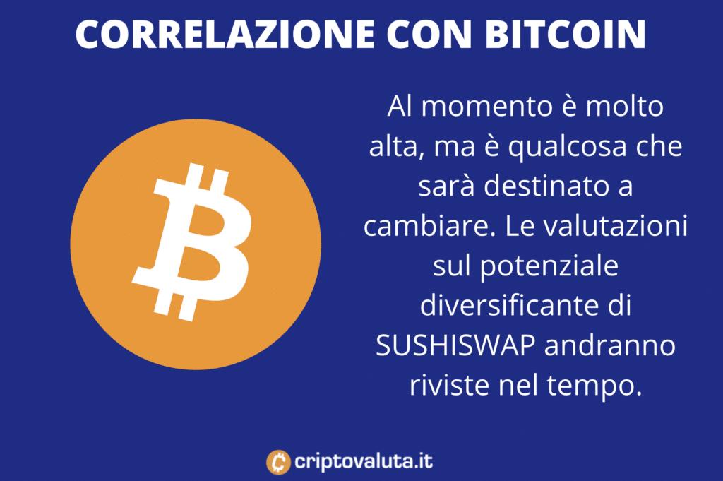 Sushiswap Bitcoin - la correlazione