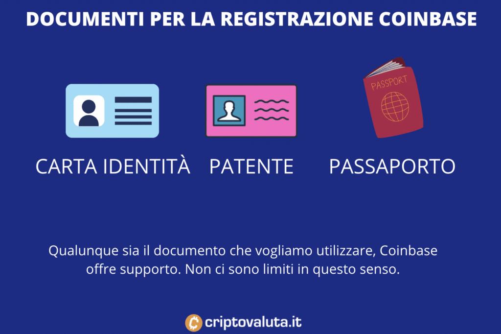 Verificarsi con Coinbase Sushiswap - a cura di Criptovaluta.it