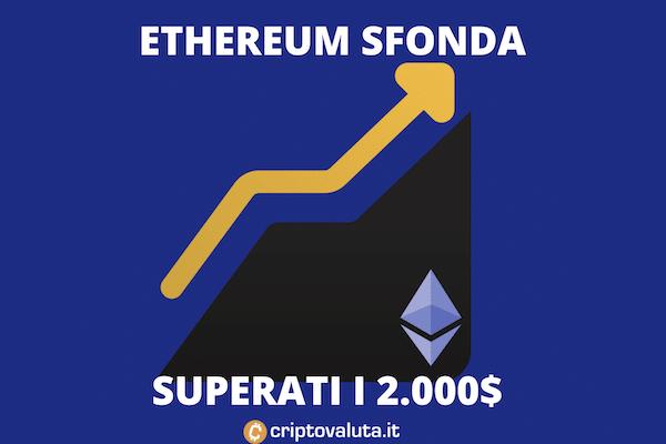 Ethereum supera quota 2.000$ - rialzi ancora forti?