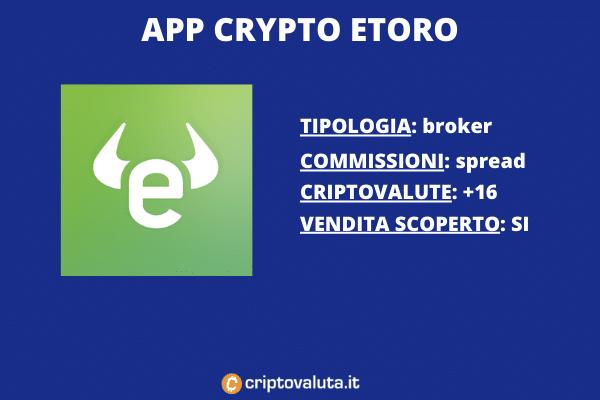 migliore app per bitcoin vendita)
