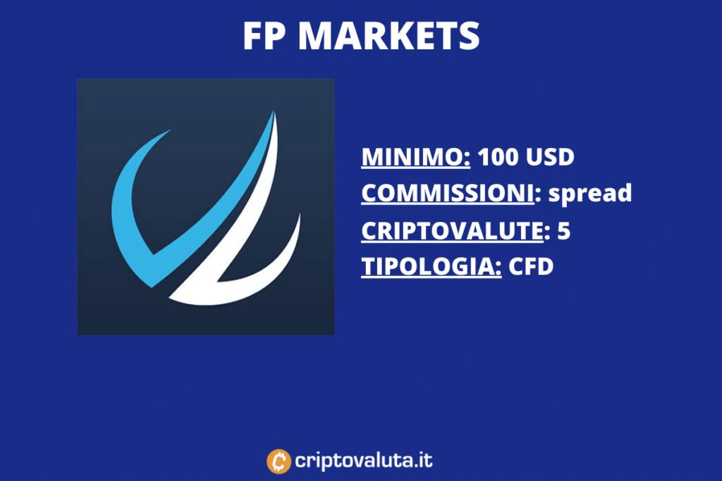 FP Markets App - a cura di Criptovaluta.it