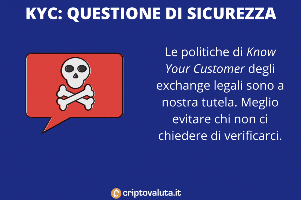Sicurezza exchange per comprare sushiswap - di Criptovaluta.it