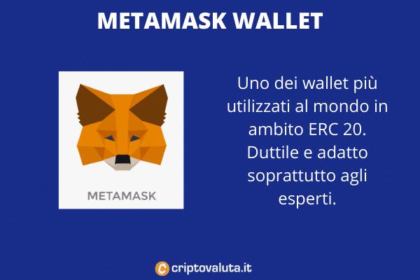 App wallet erc 20 metamask - a cura di Criptovaluta.it