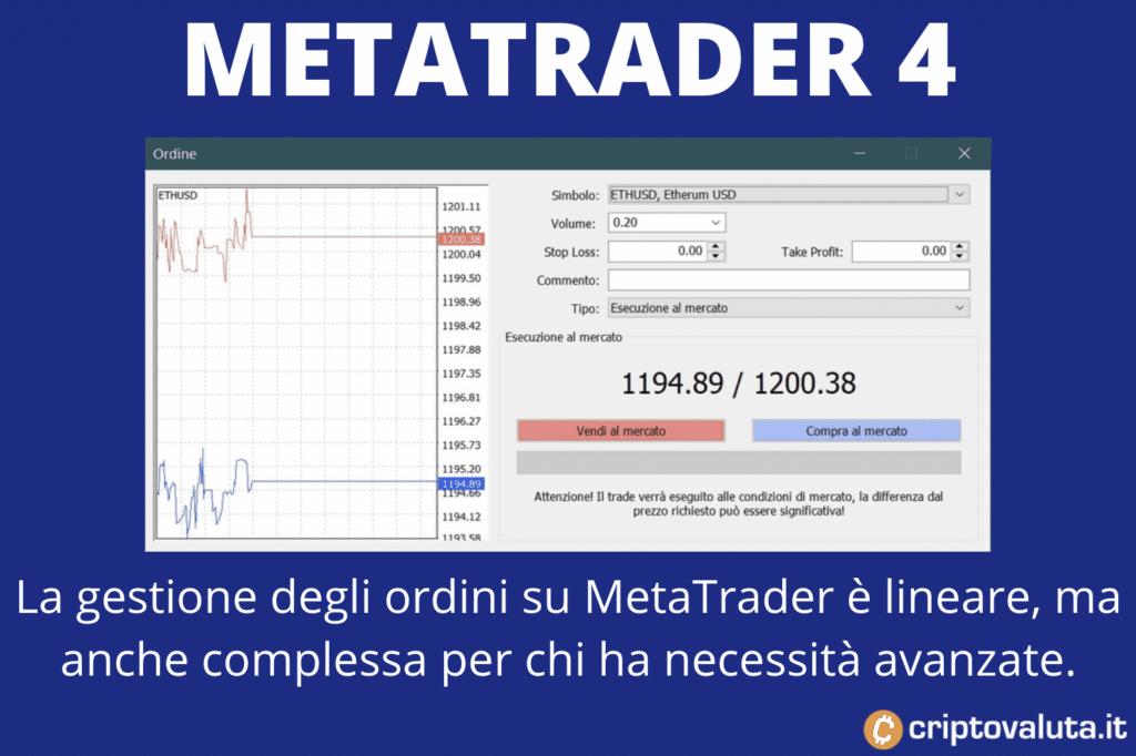 MetaTrader 4 - ordini su Capital.com - a cura di Criptovaluta.it