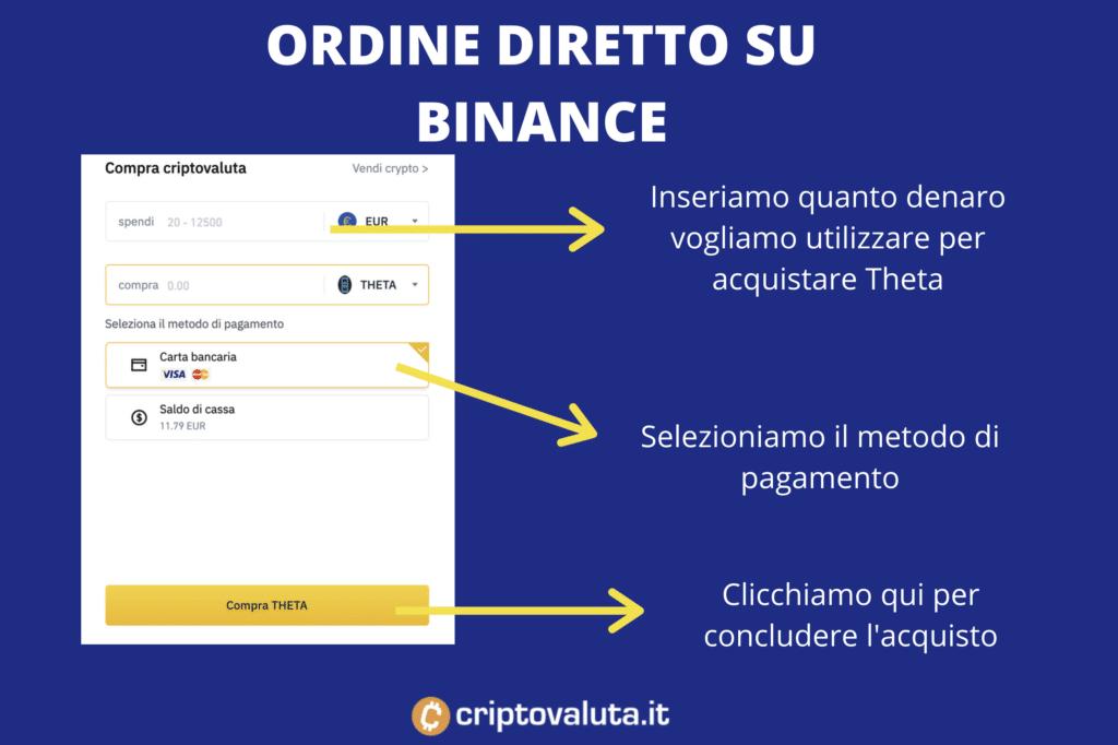 Binance schermata ordine Theta - a cura di Criptovaluta.it