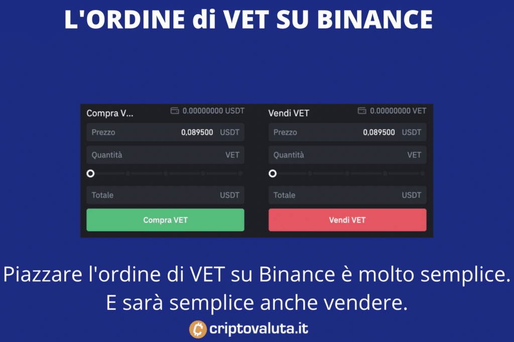 Ordine Binance VET - a cura di Criptovaluta.it