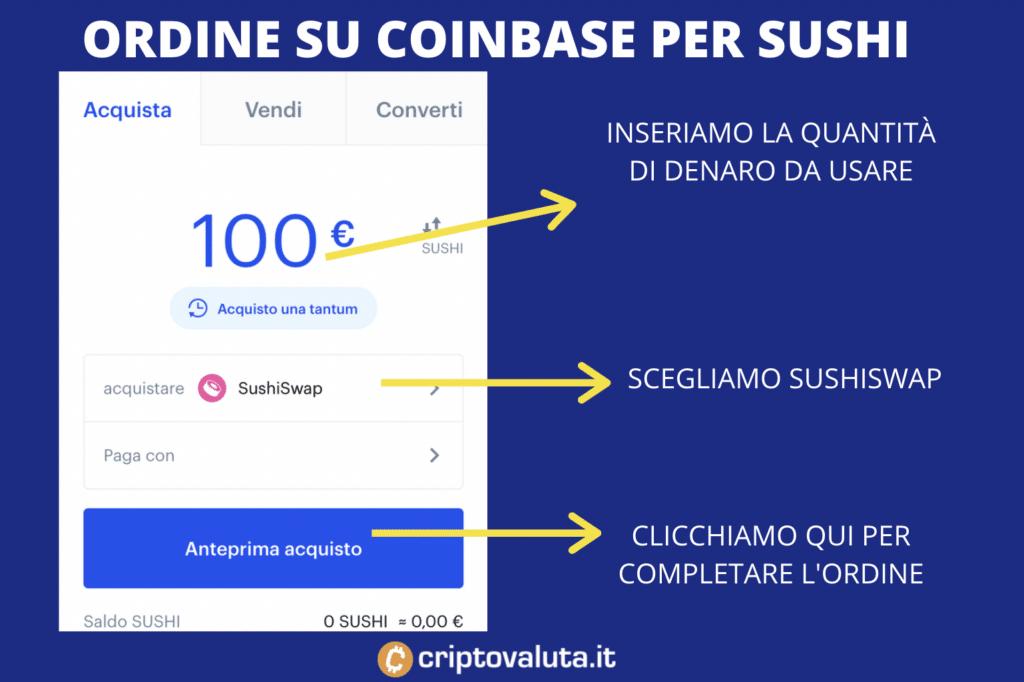 Sushiswap ordine su Coinbase - a cura di Criptovaluta.it