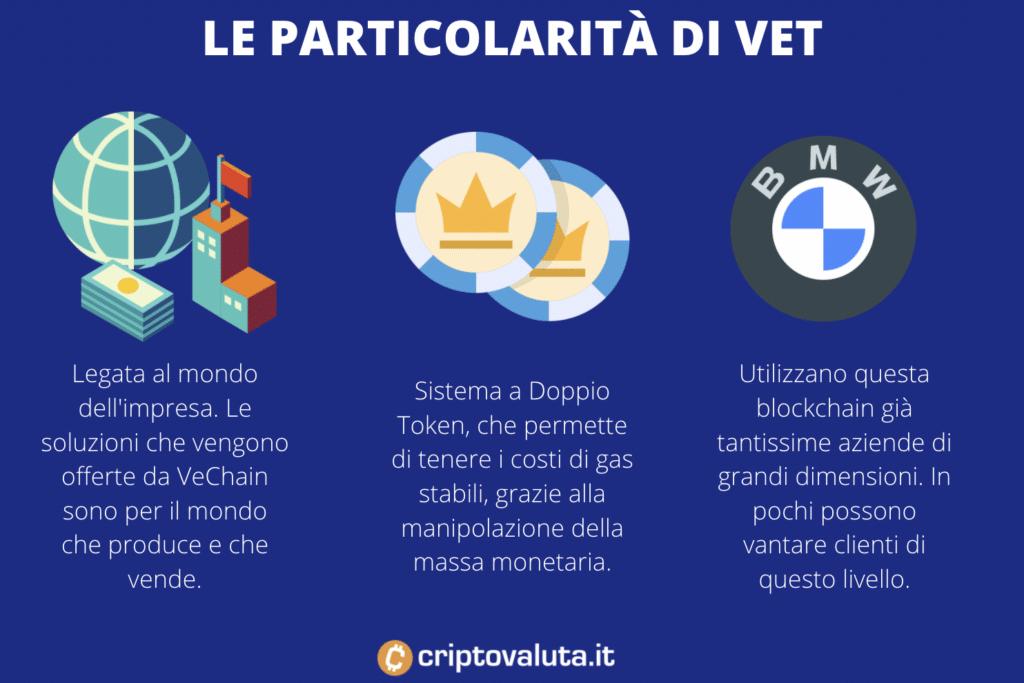 Particolarità VeChain - a cura di Criptovaluta.it