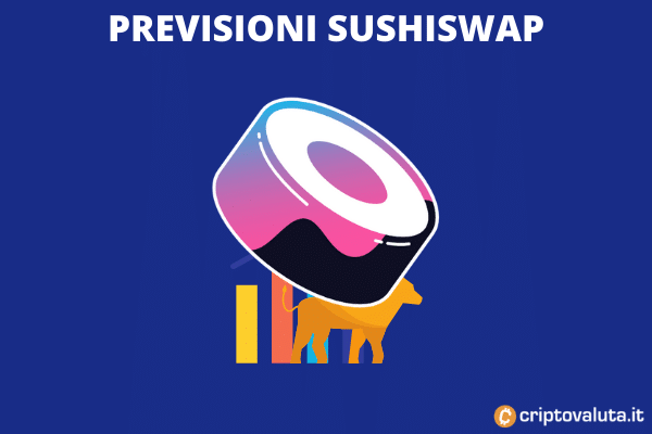 Guida alle previsioni su Sushiswap, a cura di Criptovaluta.it