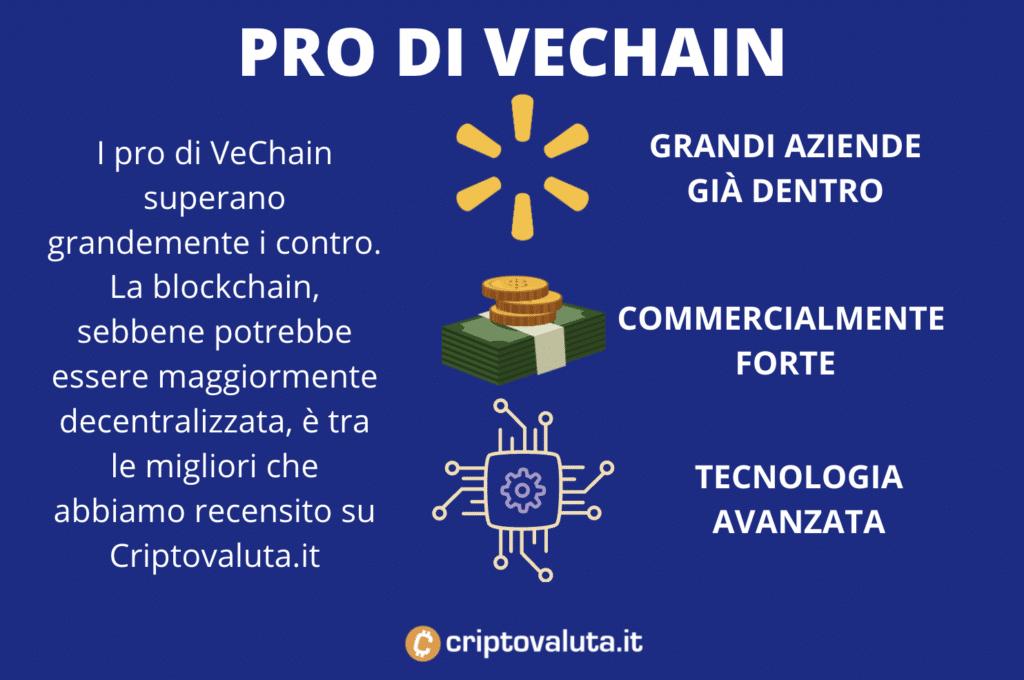 Pro Vechain - a cura di Criptovaluta.it
