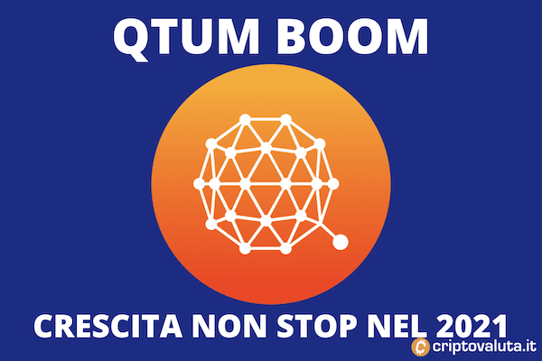 qtum boom 2021: prezzo sestuplicato