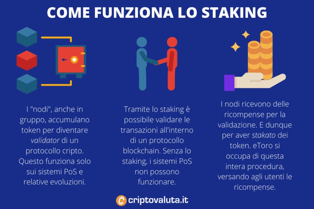 eToro funzionamento staking - a cura di Criptovaluta.it