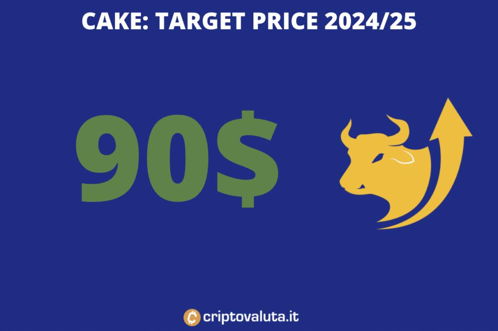Pancakeswap - target price di lungo periodo - a cura di Criptovaluta.it
