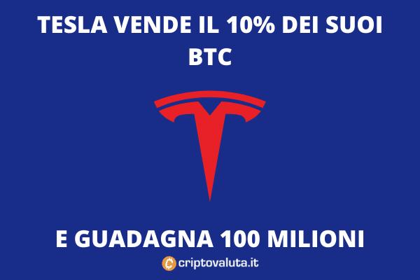 Tesla vende BTC