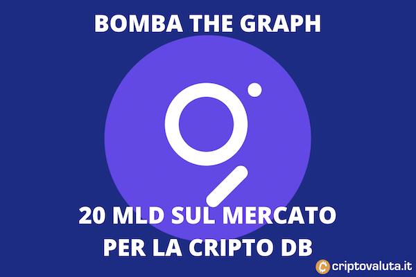 The Graph cripto del momento