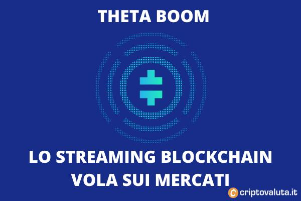 blockchain theta vola sui mercati