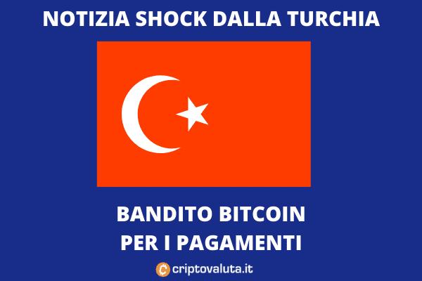 Turchia Ban Bitcoin