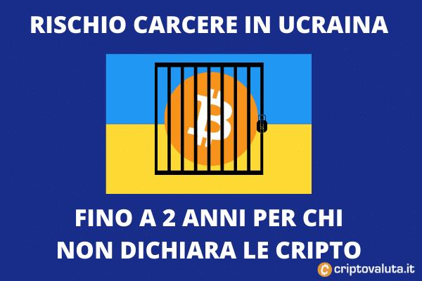 Ucraina legge galera criptovalute