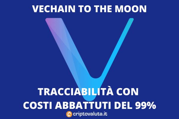 VeChain - il boom del 14 aprile