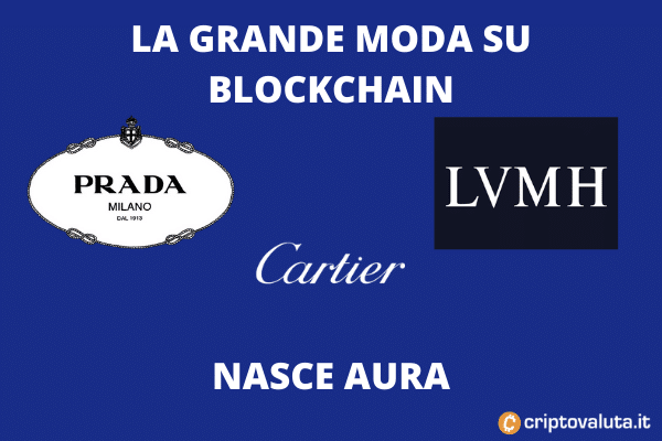 Lusso blockchain prada lvmh cartier - aura blockchain