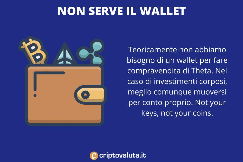 Wallet per Theta - infografica di Criptovaluta.it