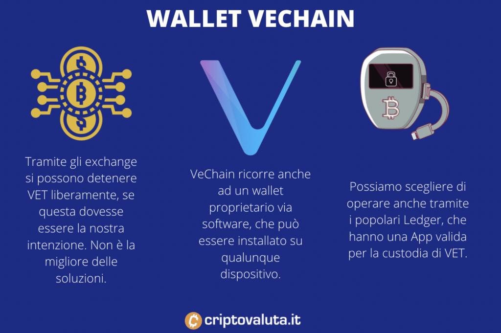 Wallet VeChain - a cura di Criptovaluta.it