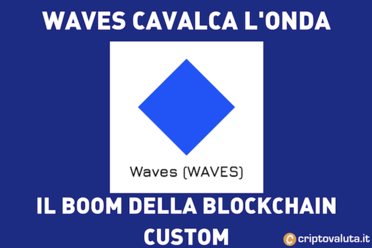 waves criptovaluta