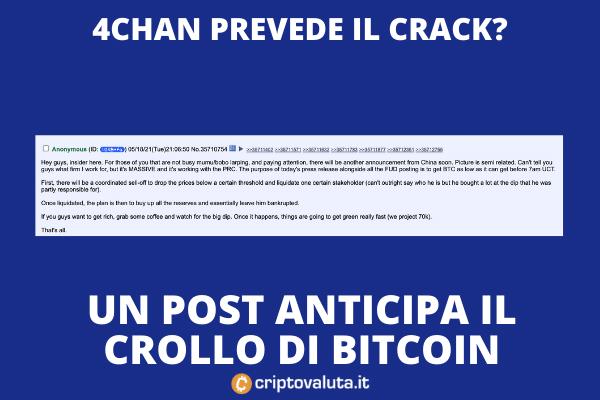 Bitcoin post 4chan previsione