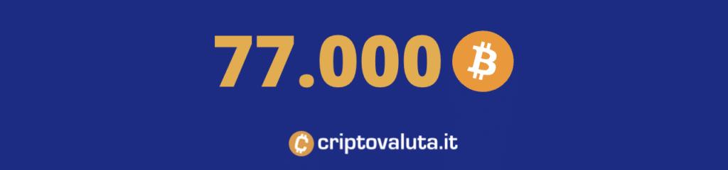 Bitcoin Balene 77.000 acquistati