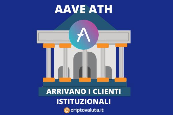 AAVE pro per clienti istituzionali - il token vola