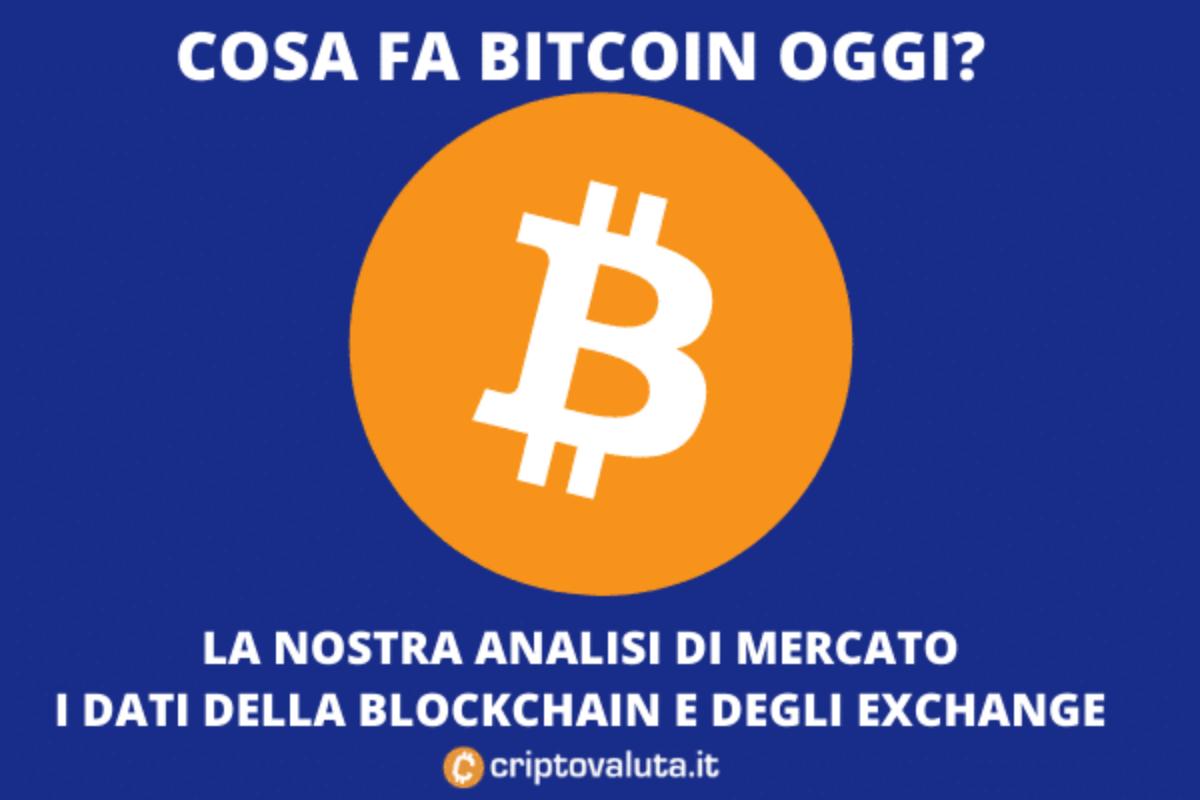 bitcoin successivo crollo del mercato)