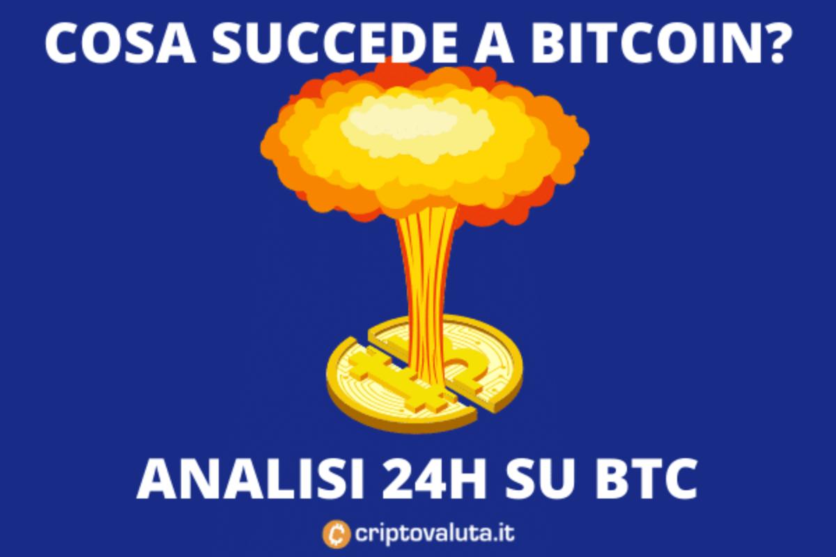 Bitcoin oggi crolla il valore nel giorno in cui diventa moneta legale in Salvador