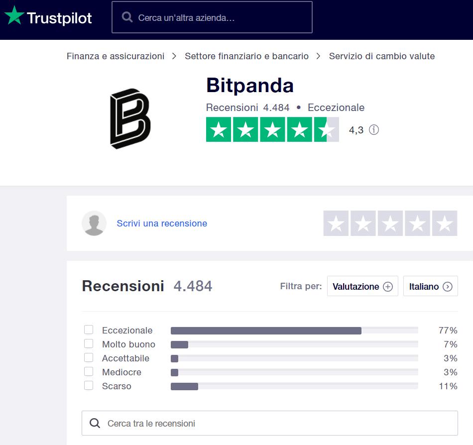 Bitpanda Trustpilot Opinioni e recensioni reali