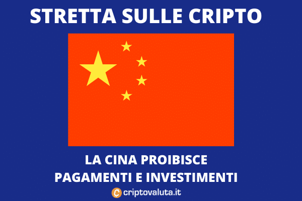 Ban Cina sui prodotti finanziari basati su criptovalute. Addio anche ai pagamenti.
