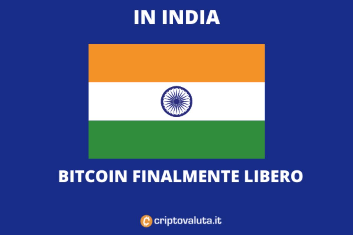 è bitcoin legale in india