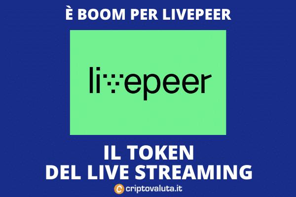 Boom livepeer a mercato - analisi di Criptovaluta.it