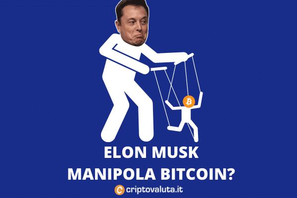 Musk mercati futuro Bitcoin