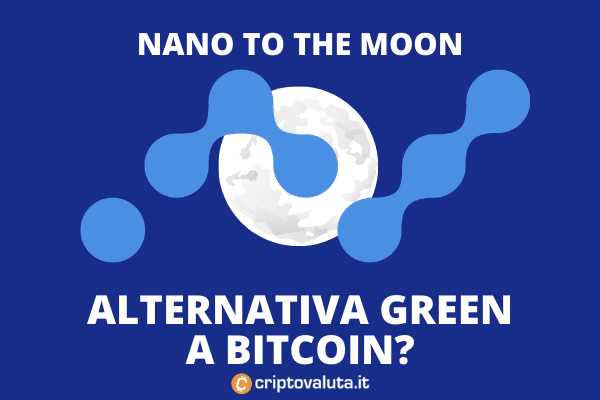 Nano Bitcoin alternativa green