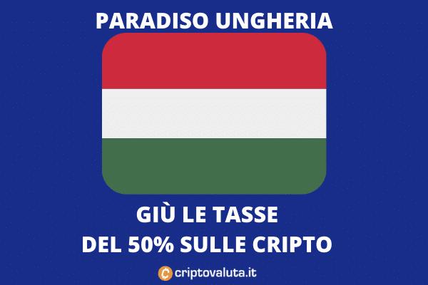 Ungheria pronta a tagliare del 50% le tasse sulle crypto