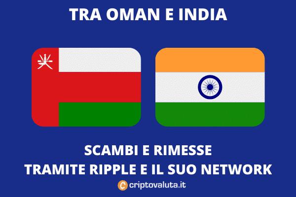 Tra Oman e India sarà Ripple a gestire gli scambi