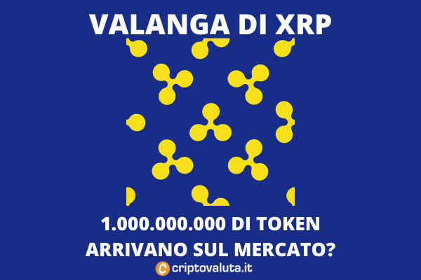 XRP mercato Ripple