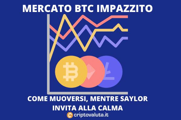 BTC volatilità - intervento di Saylor