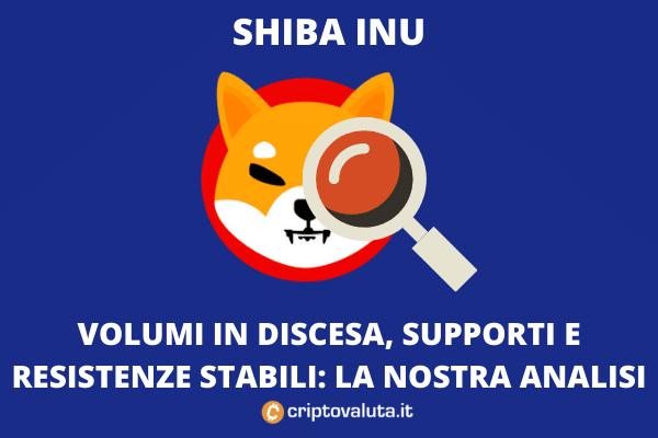 SHIB - analisi a 24 ore di Criptovaluta.it