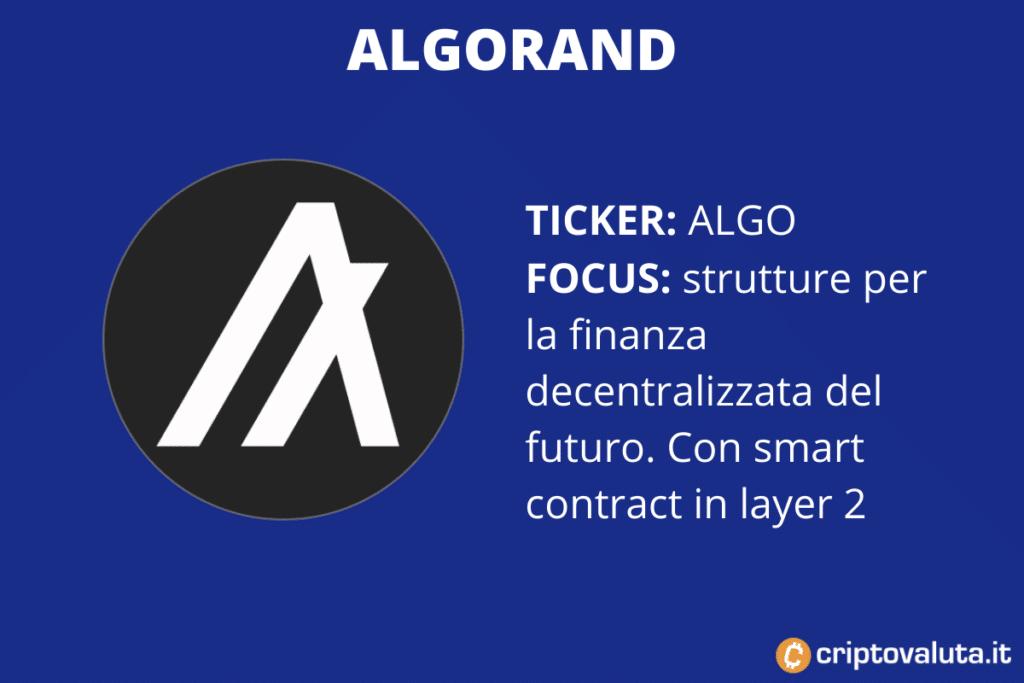 Algorand - scheda riassuntiva - a cura di Criptovaluta.it